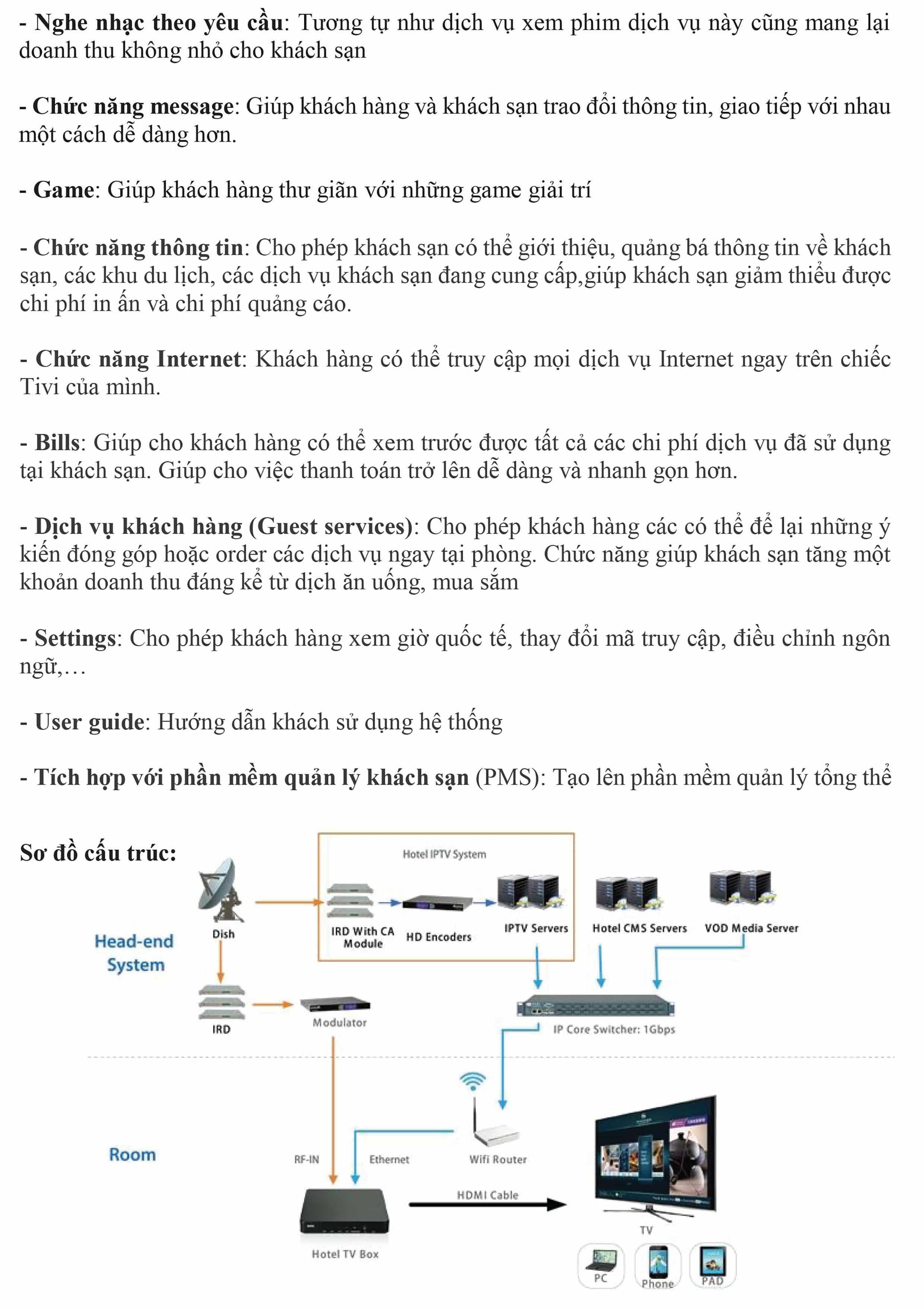Sơ đồ cấu trúc Giải pháp IPTV